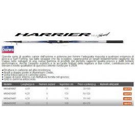 DAIWA HARRIER TELE SURF